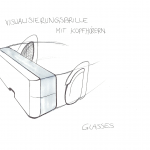 Visualisierungsbrille